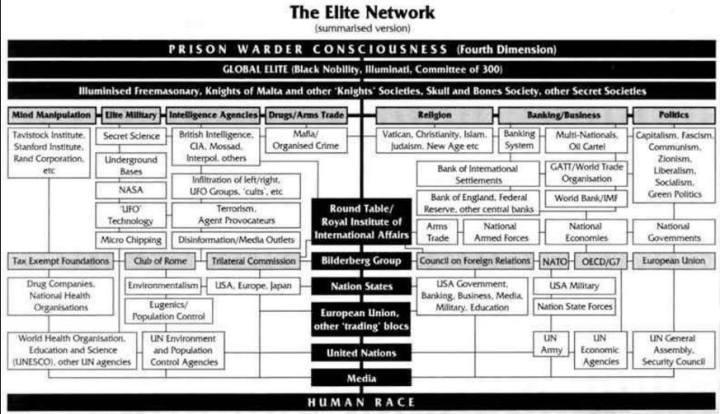 Claude's chart