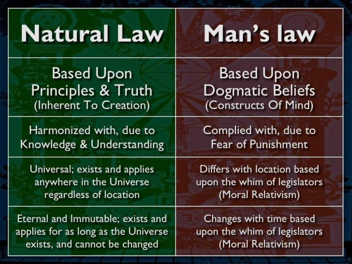 universal law and mans law