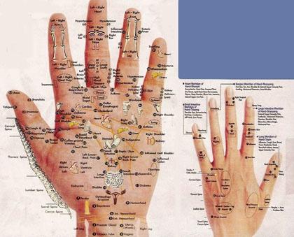hand chart 2